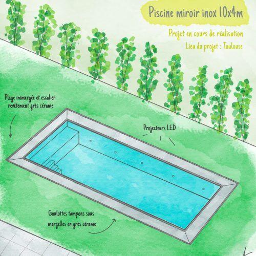 Croquis d'une piscine miroir en inox de 10x4m