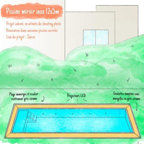 Croquis d'une piscine de 12x5m